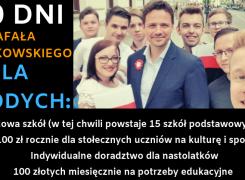 100 dni prezydentury Rafała Trzaskowskiego dla młodych warszawiaków: